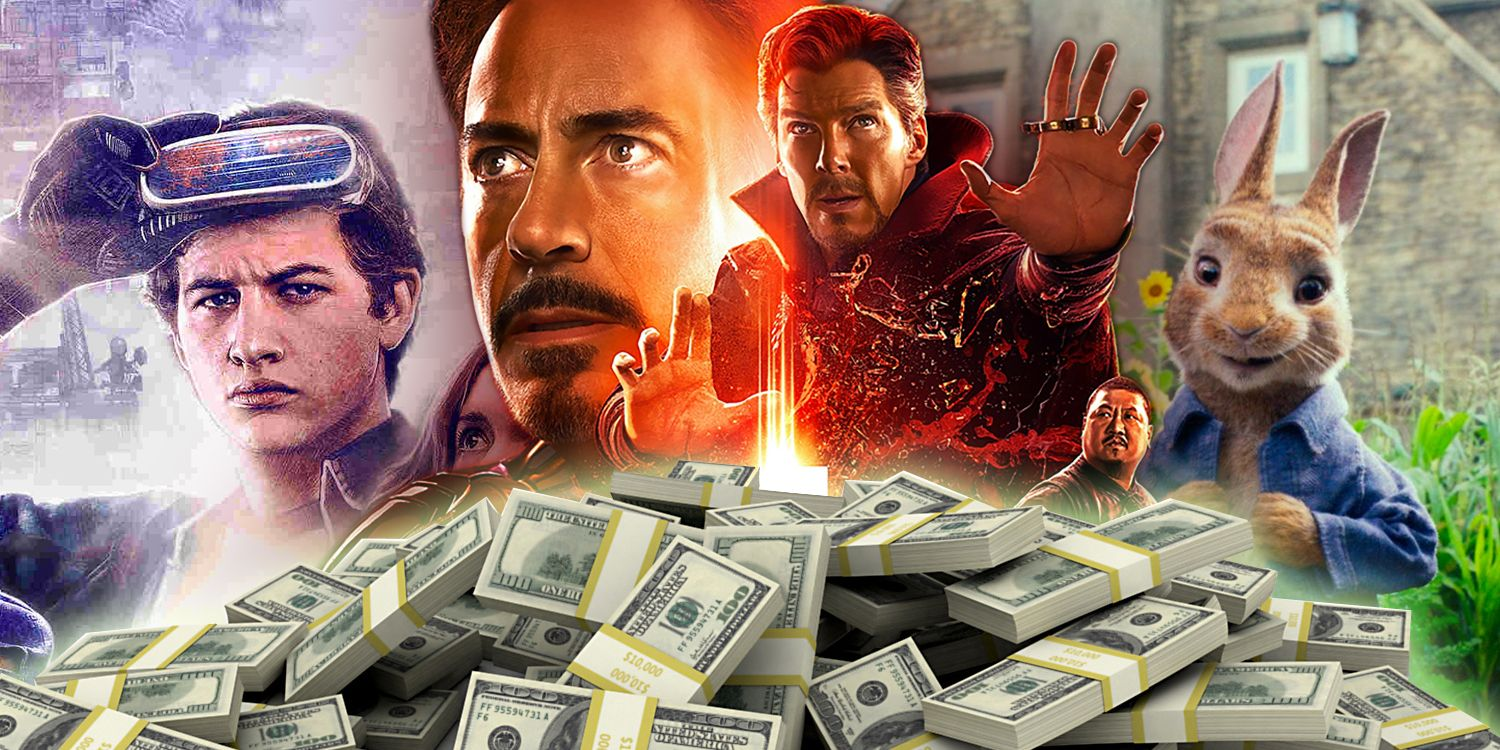 Highest grossing movies of 2018 so far screenrant - Classement film box office ...