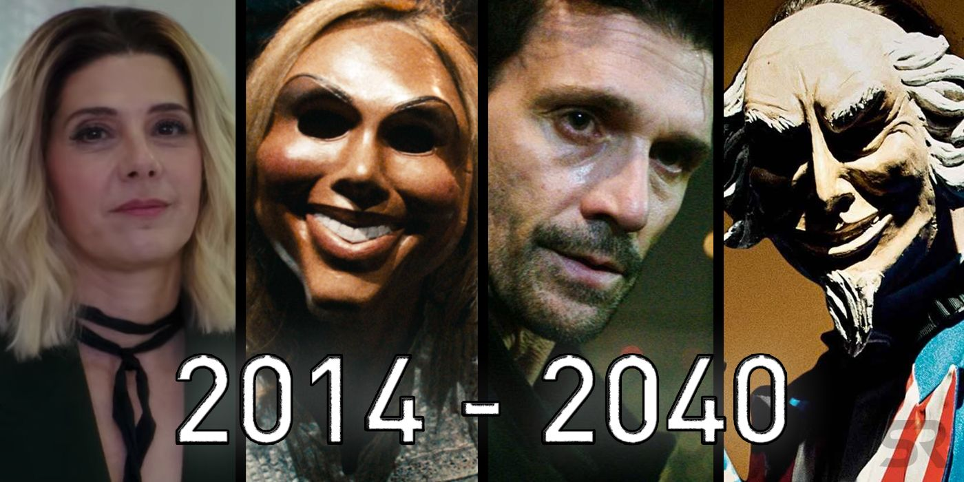 The Purge Movie Timeline Explained: 2014 - 2040 | Screen Rant