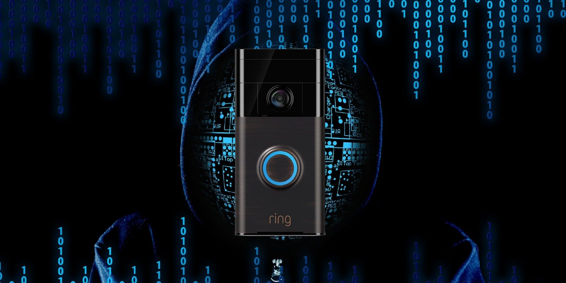 Everything You Need To Know About The Ring Doorbell ...