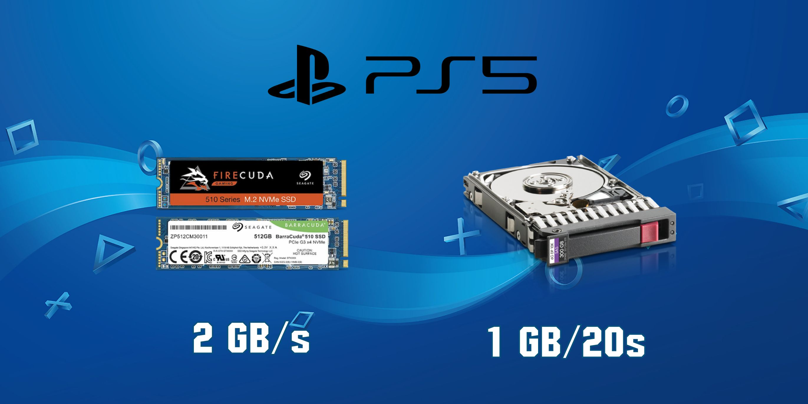 PlayStation 5 SSD Vs. PS4: How Much Faster Is the Upgrade?